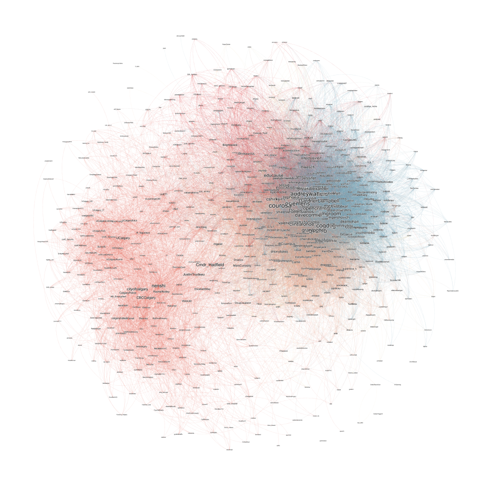 dlnorman Twitter Graph 2015-01-05 v2